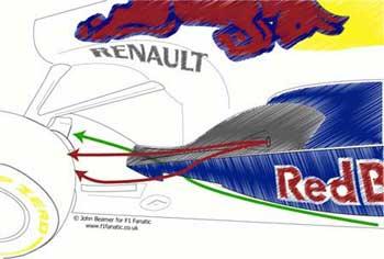 F112-red-bull-ilustracao-escapamento-1350