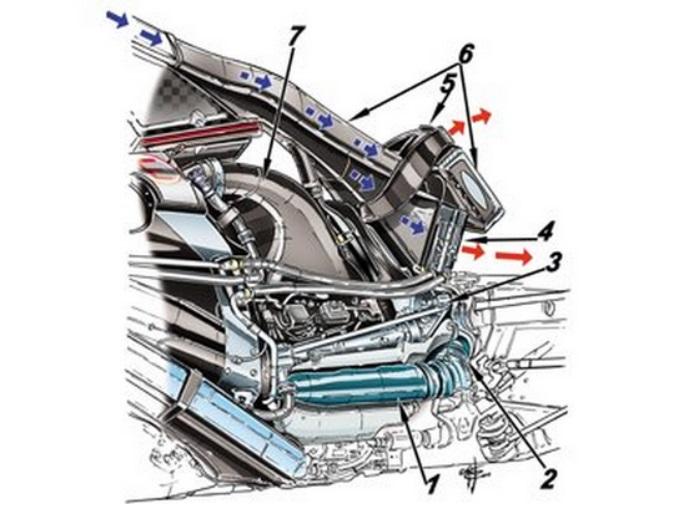 Instalação do motor Mercedes de F1 F1-mercedes-motor-700