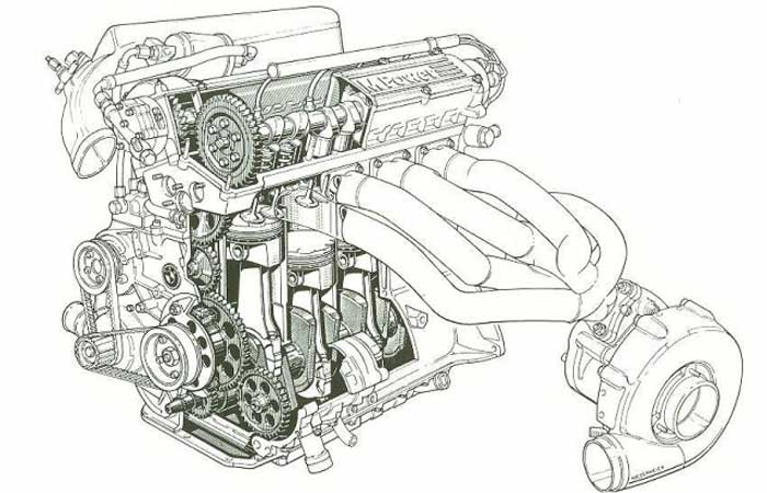 as well Showthread further Turn10 postst18187 The Wallpaper Thread Weekly  p furthermore Dibujo Para Colorear Motos Es Dif C3 ADcil furthermore Page 2. on bmw m series