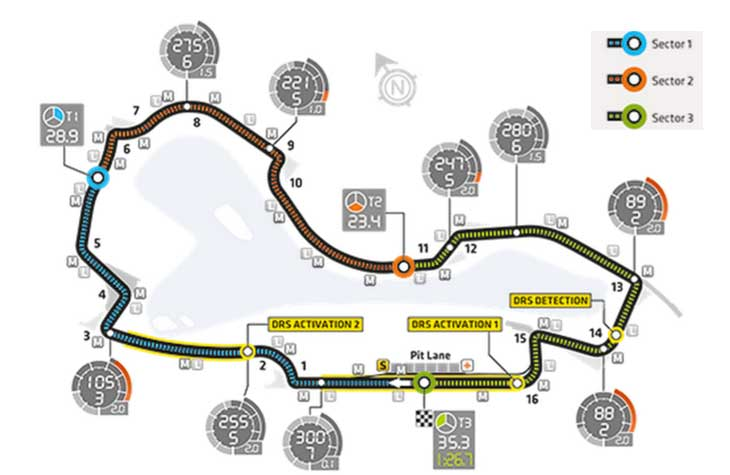 f1-pista-aust-melbourne