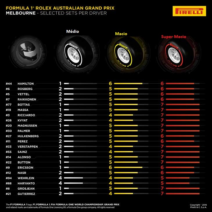 f1-pneus-pilotos-aust-2016