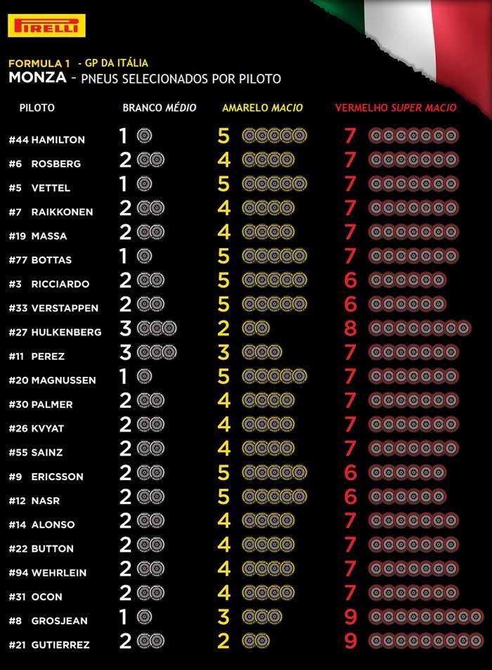 f1-pneus-italia-pilotos-201
