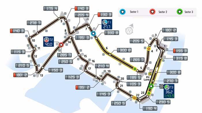 f1-pista-cingapura