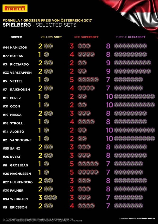 F1-17-pneus-Austria
