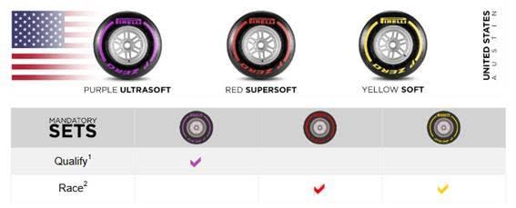 F1-17-pneus-EUA