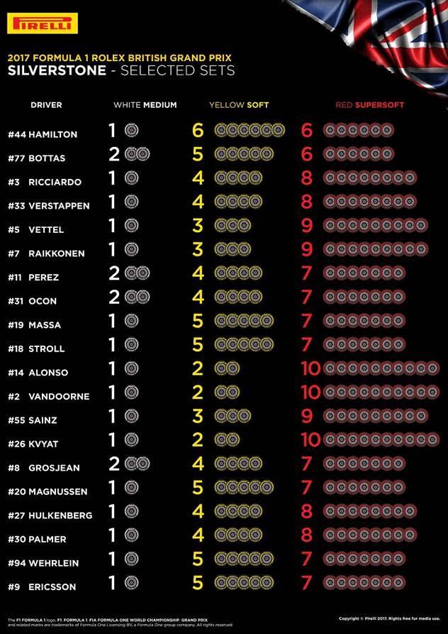 F1-17-pneus-Inglaterra
