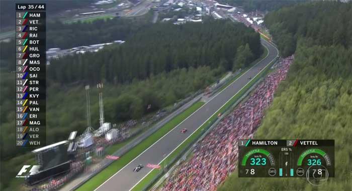 Vettel mais rápido que Hamilton sem DRS e sem vácuo